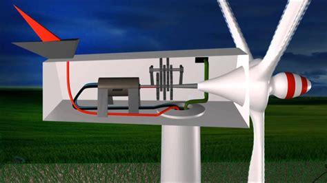 La energía eólica en 2 min. y medio   YouTube