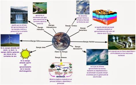 La energía – Tecnología 6 grado