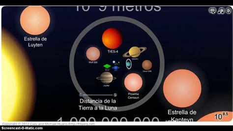 La escala del Universo   YouTube