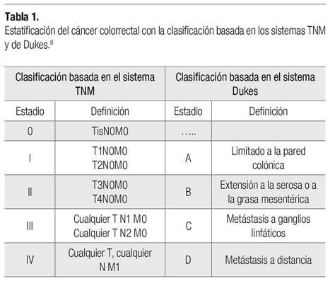 La evaluación del cáncer colorrectal por tomografía ...
