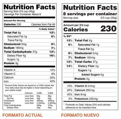 La FDA renueva la tabla nutricional   tridimage