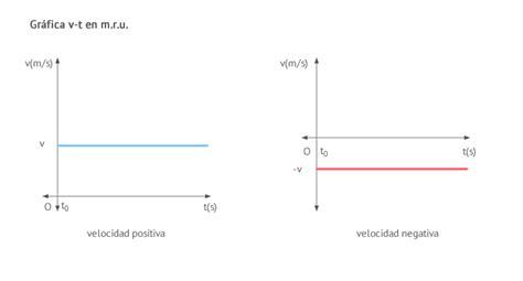 la física en nuestra vida cotidiana: movimiento rectilíneo ...