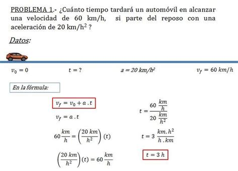 La Física & Química en 4º de Secundaria  El Blog de Chema ...
