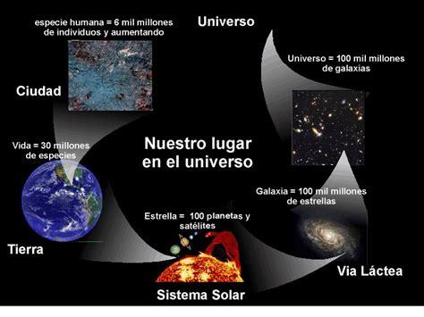 La Formación del Universo   Taringa!