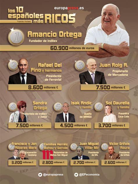La fortuna total de las 100 personas más ricas de España ...