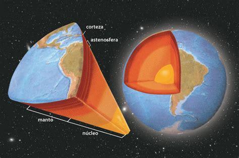 La geología física Libro completo de esta asignatura