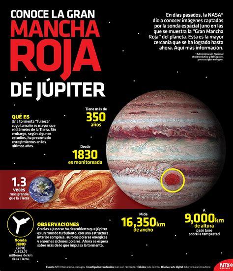 La gran mancha roja de Júpiter es una gran tormenta cuyo ...