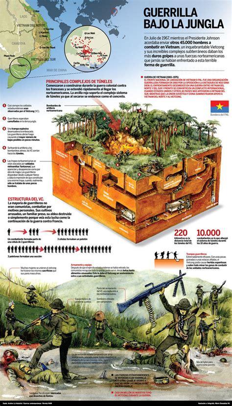 LA GUERRA DE INDOCHINA   Página web de historiacuarto