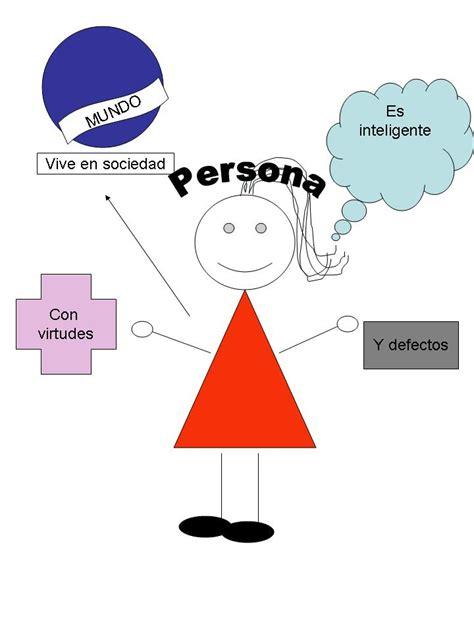 La importancia de conformar una perspectiva personal sobre ...