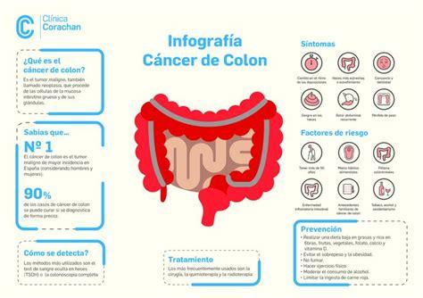 La importancia de la detección precoz en el cáncer de ...