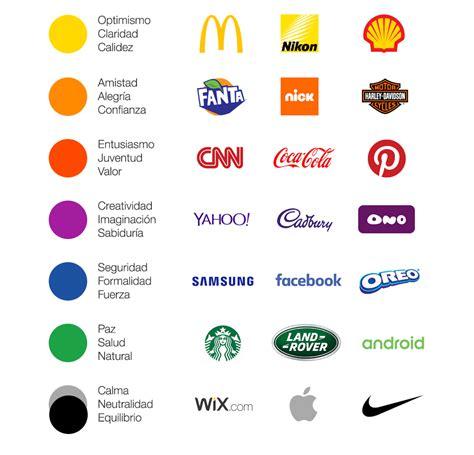 La importancia de un buen logotipo para tu negocio
