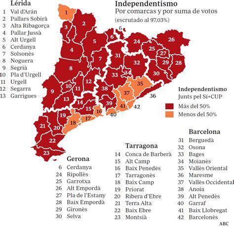 La independencia fractura Cataluña