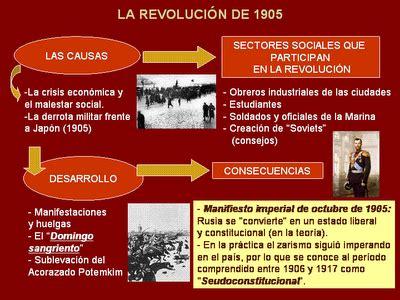 LA INSTITUCIÓN LIBRE DE ENSEÑANZA. ILE | Revolucion rusa ...