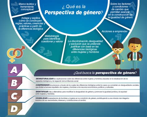 La Institucionalización de la perspectiva de género | Suma ...