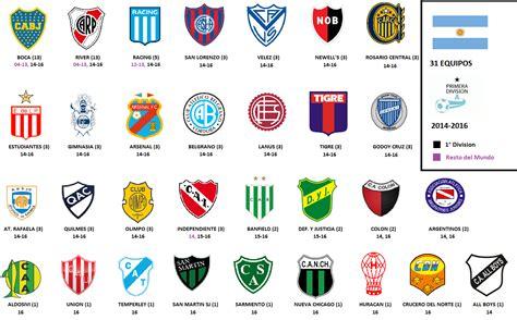 La liga Mexicana es mejor que la liga Argentina!   Mundial ...