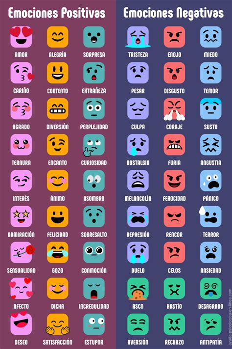 La lista de las emociones: 450 Sentimientos humanos