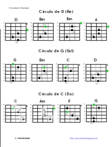 La Madriguera de Rípichip: Lección 04 Círculos para Guitarra