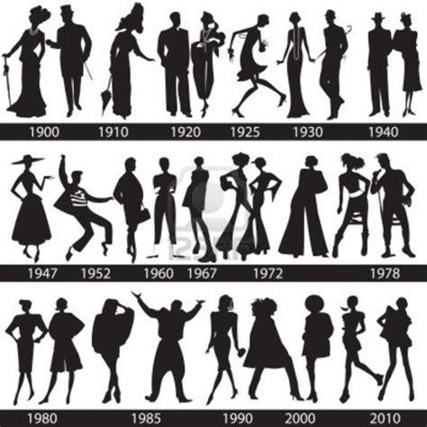 LA MODA DESDE 1900 2010 timeline | Timetoast timelines