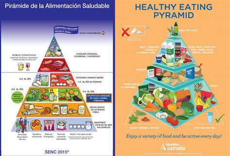 La nueva pirámide nutricional sigue teniendo errores ...