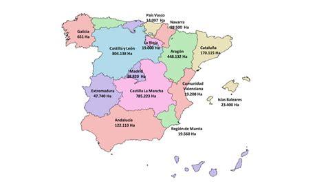 La oferta varietal de cebada en España   Grandes cultivos