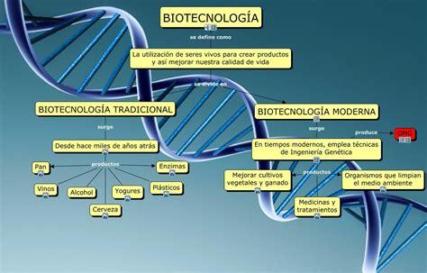 La on Twitter:  #biotecnologia tradicional vs ...