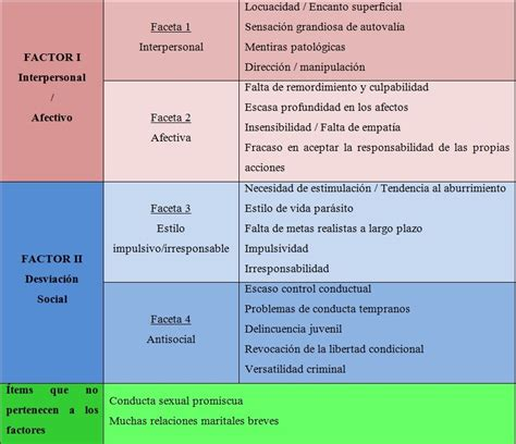 La Personalidad Diferencias Entre Los Individuos | Auto ...