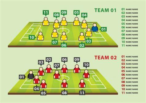 La position des joueurs de soccer | Télécharger des ...