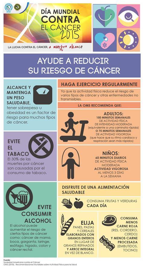 La prevención del cáncer es clave: disminuye tu riesgo de ...