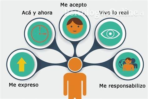 La psicología Gestalt en cuatro ejemplos cotidianos ...
