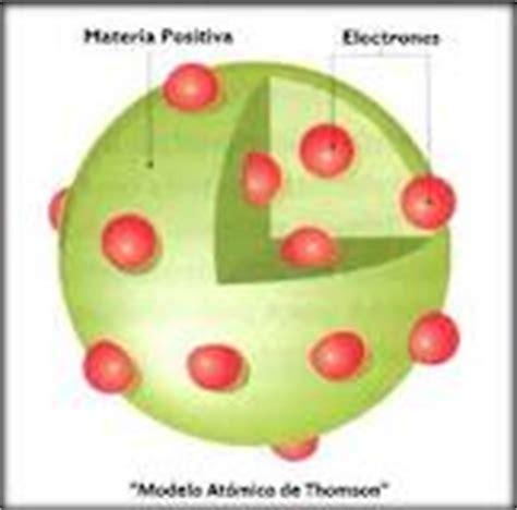 La quimica divertida: MODELOS ATÓMICOS