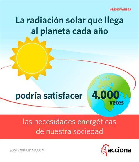 La radiación solar que llega al planeta cada año podría ...