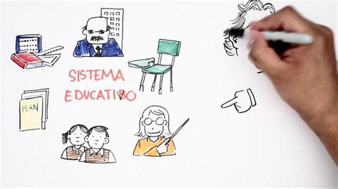 La reforma educativa y los maestros   Explicada en 7 ...