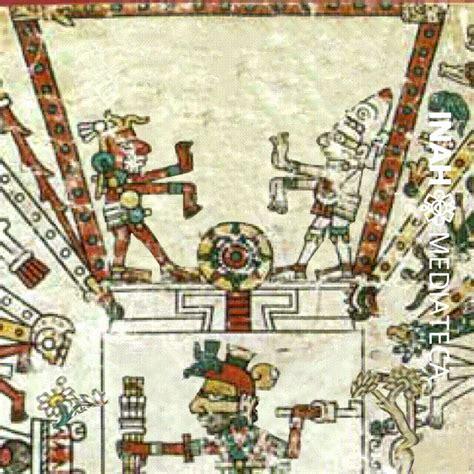 La religión mexica. La religión de los mexicas consistía ...