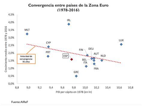 La renta de los españoles, más lejos de los países ricos ...