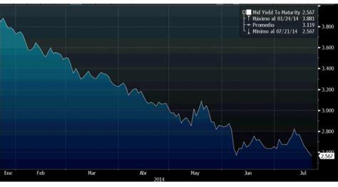 La rentabilidad del bono español a diez años marca nuevo ...