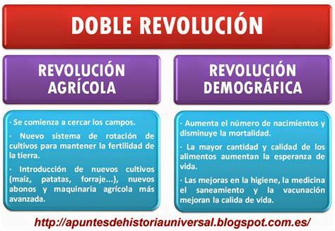 La revolución demográfica y agrícola ~ APUNTES DE HISTORIA ...