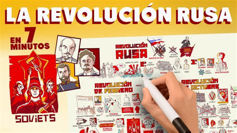 La Revolución Rusa en 7 minutos   YouTube