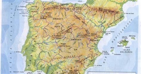 LA ROSA DE LOS VIENTOS: MAPA FÍSICO DE ESPAÑA