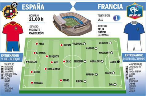 La selección recupera la magia de Iniesta ante Francia ...