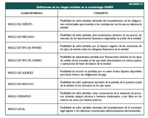 La supervisión de las Entidades de Crédito por el Banco de ...