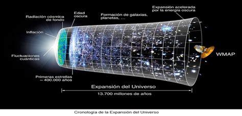 La teoría del Big Bang para estudiantes   Instituto de ...