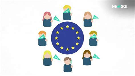 La Unión Europea: ¿de dónde viene y cómo funciona?   Newtral