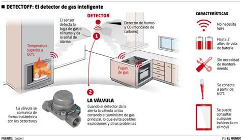 La válvula inteligente que cierra sola el gas si hay un ...