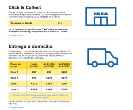 La venta online de IKEA: muy poca diferencia con su envío ...