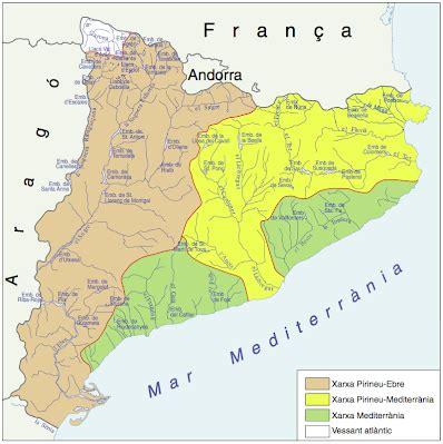 La xarxa hidrogràfica   CATALUNYA
