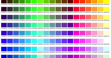 LaChaparra : : Codigos de RGB para tu blogg!
