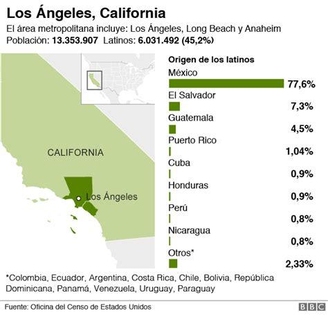 Las 10 ciudades de Estados Unidos en las que viven más latinos