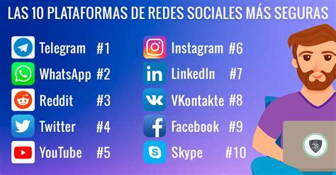 Las 10 Plataformas de Redes Sociales más Seguras. | Le VPN