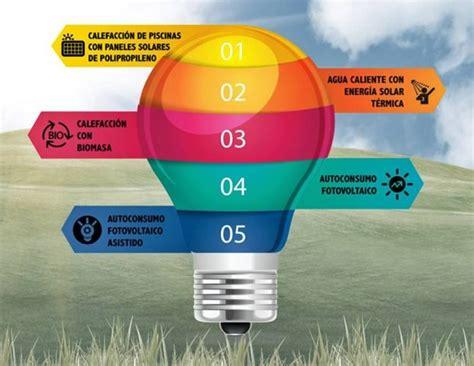 Las 5 mejores energías renovables