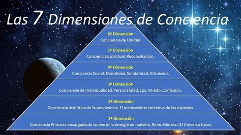 Las 7 Dimensiones de Conciencia | Conciencia, Propositos ...
